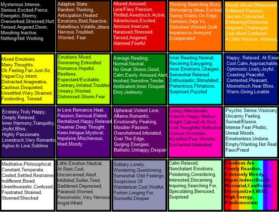 Mood Ring Color Chart And Meanings | Mood rings, Turquoise and Color  meanings