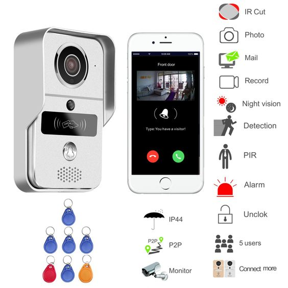 Nest Hello Video Doorbell Rings For Smart Security Ring Doorbell Home Automation System Security Cameras For Home