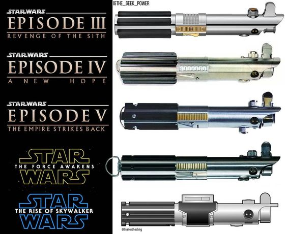 Freak And Geek On Instagram The Anakin S Lightsaber Throughout The Movies In Chronological Order I Really D Anakin Lightsaber Star Wars Facts Lightsaber