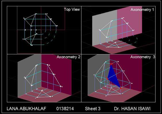 اللوحة 3: عملية تحديد الاسقاطات العمودية لسطح مستوي مائل بشكل عام  بواسطة ثلاثة نقاط غير مصطفة فيما بينها