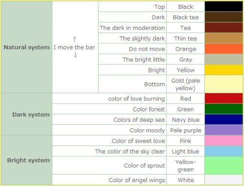 Frisur Acnl Neue Frisuren Animal Crossing Animal Crossing Characters Animal Crossing Guide