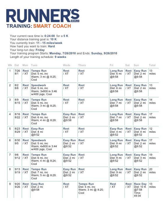 furman first 5k training plan pdf