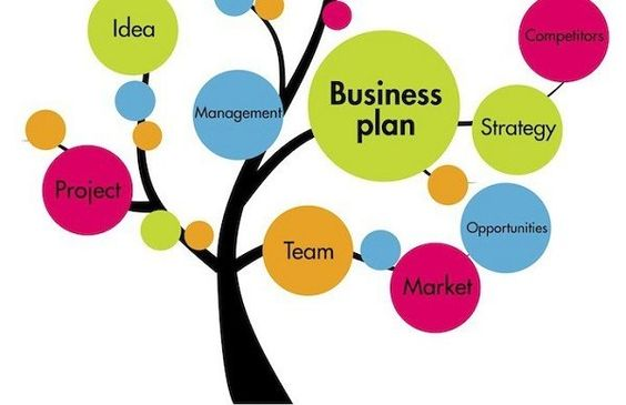 Best Steps To Writing A Startup Business Plan Template - startup business plan template