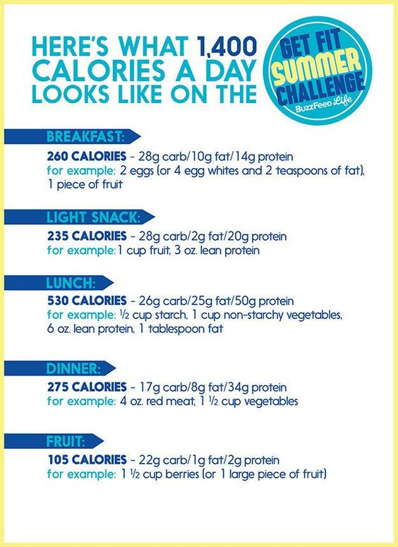 If you don't want to cook, you can use these guidelines: | 25 Healthy Recipes For BuzzFeed's Get-Fit Summer Challenge