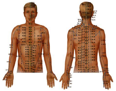 Acupuncture search for me online