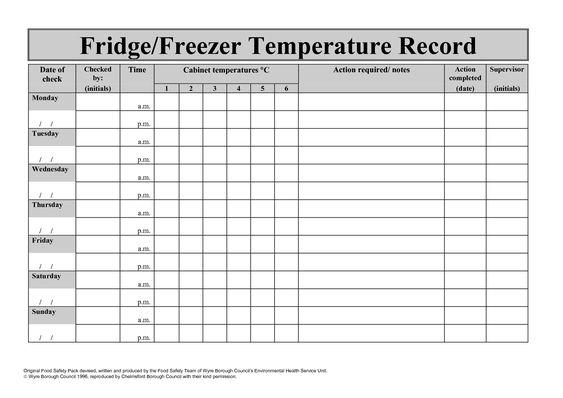 Temperature chart template fridgefreezer temperature for Aroma indian cuisine lake mary