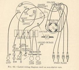 f2a9a417d7af6485e437e68f47f46863 jpg 1915 ford model t wiring diagram 1915 image wiring