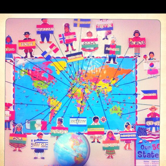Modern Language Classroom Displays ~ Hello in different languages around the world teacher