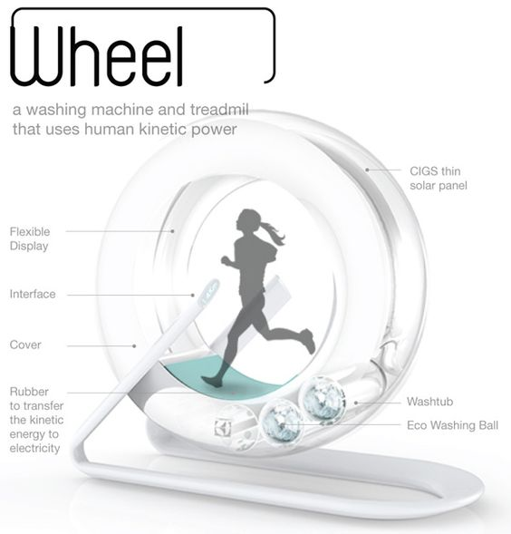 The Wheel is a dynamic washing machine concept that works like a treadmill and uses human kinetic power.