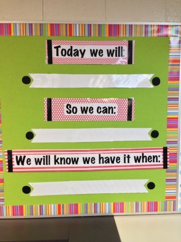 Identify long term class goals: This is a daily goal so students know objectives and why we are learning what we are learning.