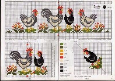 LAINE ARTES: Gráficos de galinhas!