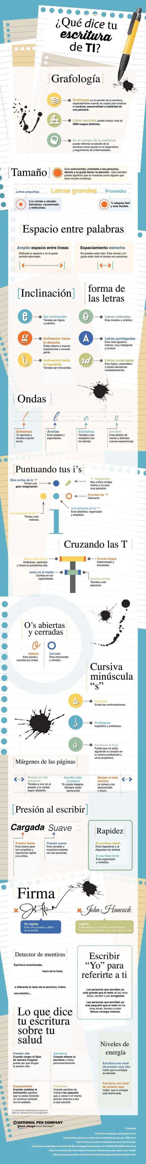 Sabes que dice tu letra sobre tu personalidad?  Blog: www.happinessypunto.com: