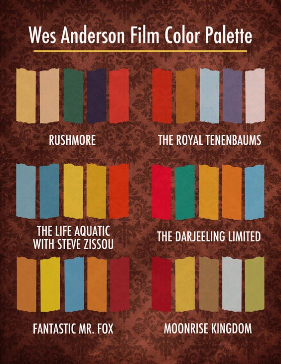 Wes Anderson Film Color Palette by BethMathewsDesign on Etsy, $12.00