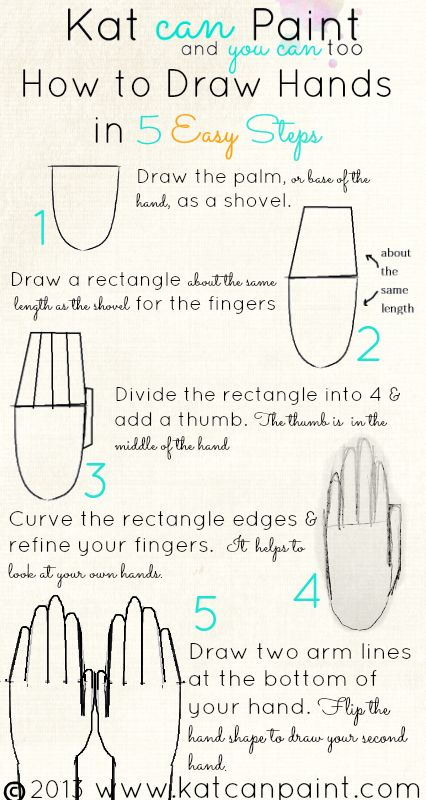 how to draw human hands step by step