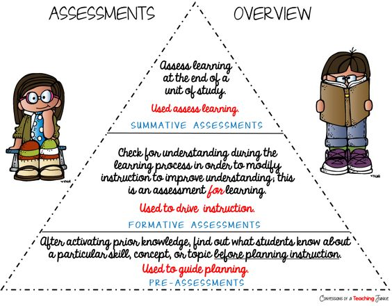 Modern Classroom Assessment Book ~ What is a differentiated responsive classroom