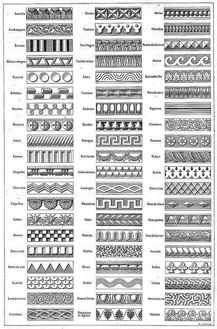 Great Ideas for Zantangles ~ Ornements Larousse universel - 1922 #Zentangles #art