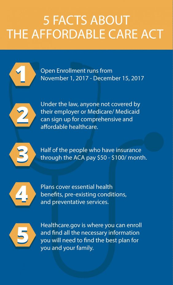 12 Lessons I Ve Learned From Health Insurance Under 12 A Health Insurance Affordable Healthcare Insurance