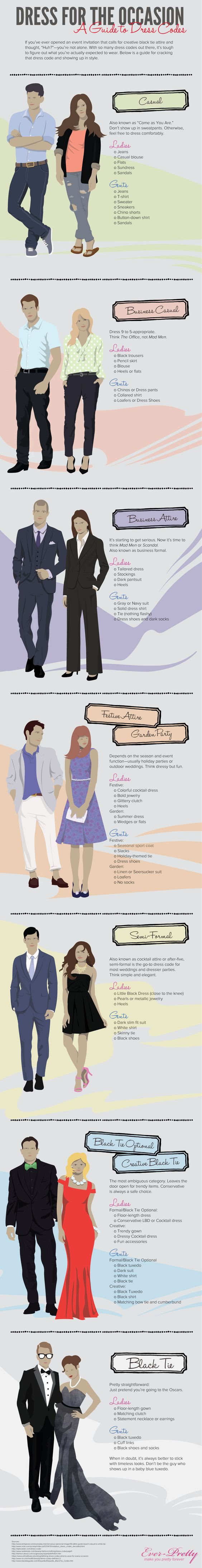 Dress for the Occasion: A Guide to Dress Codes #infographic #Fashion #Lifestyle