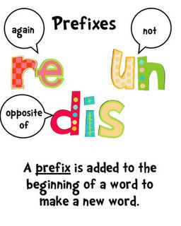prefix and suffix posters - freebie