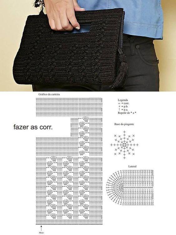 gráfico bolsa de festa