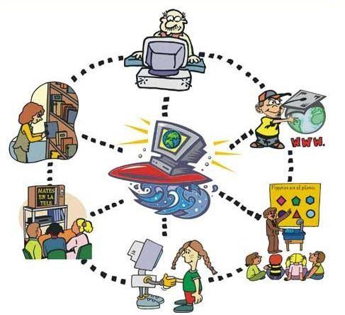 Las Tecnologías De La Información Y La Comunicación Revolucionan Los Modos Y ámbitos De La Educ Entornos Virtuales De Aprendizaje Tecnología Educativa Los Tics