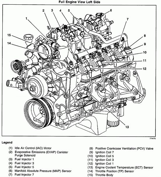 diagram of a v8 engine automotive parts diagram images | chevy 350 engine,  engineering, chevy  pinterest