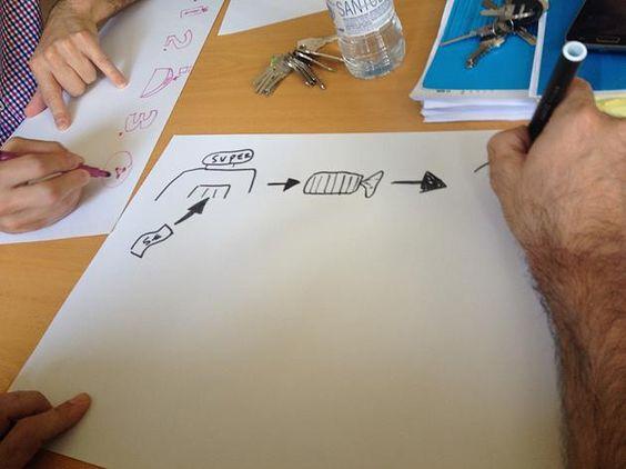 Pensamiento visual | Pensamiento visual en el CEIP Amador de los Ríos