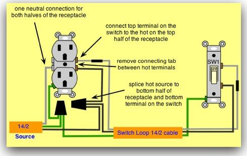 How to wire outlet to switch Electrical Pinterest