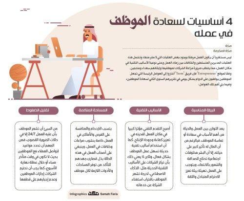 4 أساسيات لسعادة الموظف في عمله Study Skills Education Infographic
