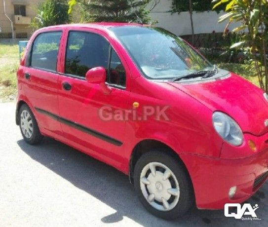 Reg City Lahore Price 400000 Rs Color Red Body Type Hatchback