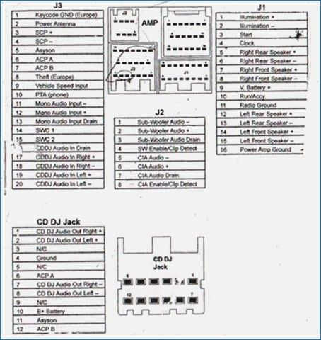 2004 Ford Explorer Radio Wiring Dia, 2004 Ford Explorer Sport Trac Stereo Wiring Diagram