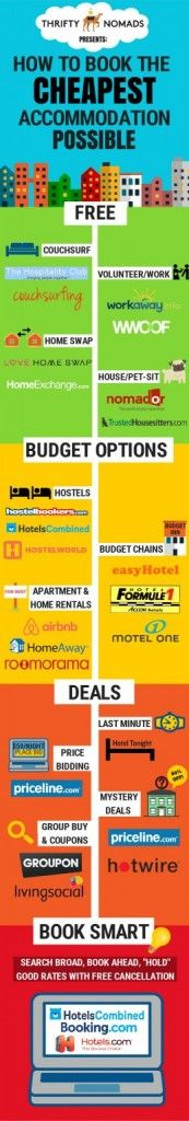 """Hacks to booking the cheapest accommodation: get secret member discounts, """"hold"""" good rates in advance using free cancellation & use broad search engines. More tips inside!"""