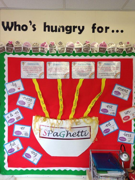 Classroom Display Ideas Ks1 ~ Spag display ks english ideas pinterest