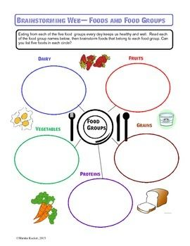 australian guide to healthy eating worksheet