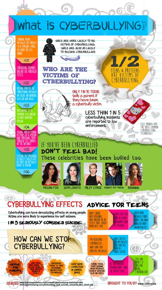 What is Cyberbullying? #infographic #Cyberbullying #SocialMedia: