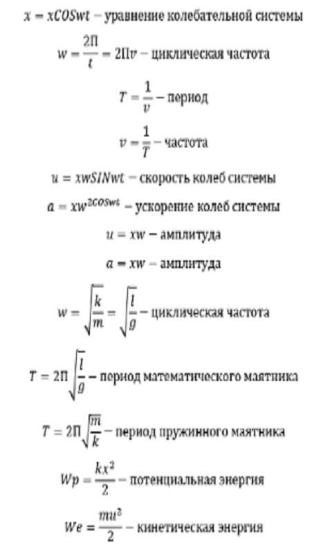 Готовые домашние задания по алгебре класс с.а.теляковского