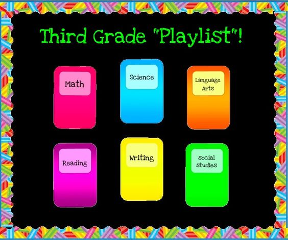 Playlist Bulletin Board for tech-savvy students.  Laminate each playlist to turn it into a dry-erase board for daily assignments.