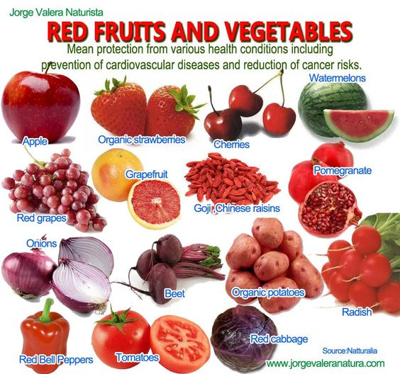 Healthy Food Amenities