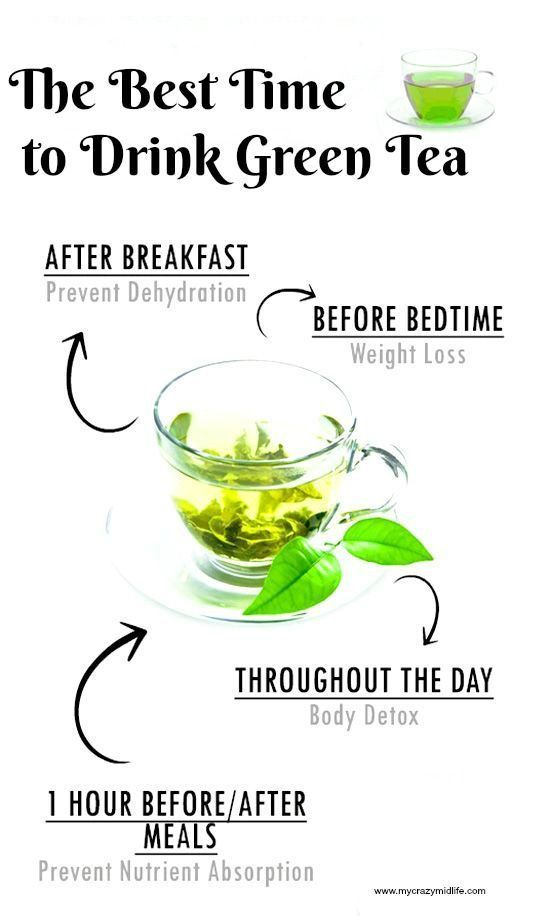 diet plan to lose weight with green tea