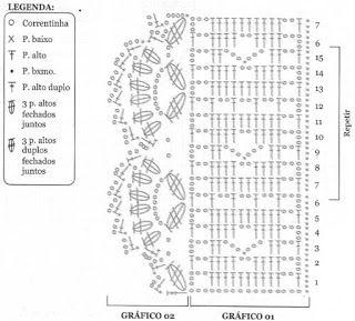 Barrados de Croche: Gráficos para barrado
