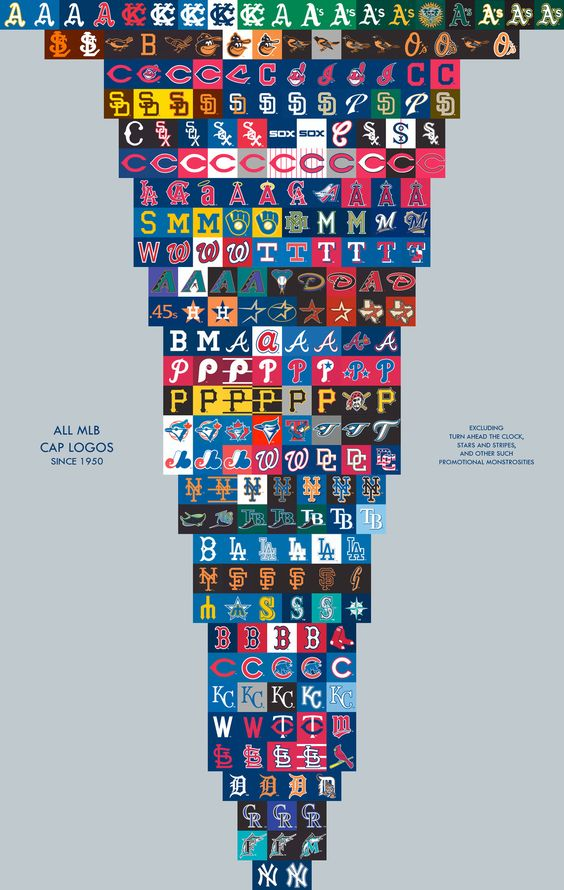 All the different permutations of every MLB logo over the years.  Missing: the completely baffling Marlins re-design.