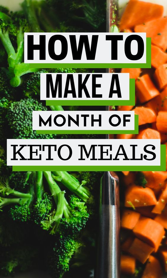 How to make a month of Keto Meals