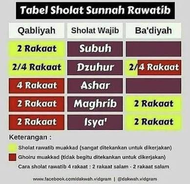 Tabel Sholat Kutipan Agama Motivasi Dan Kutipan Pembelajaran