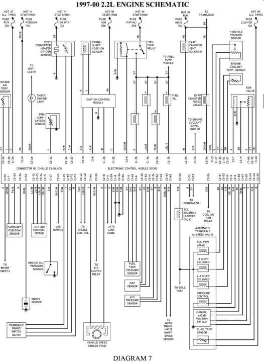 12 97 Chevy Cavalier Engine Wiring Diagram Engine Diagram In