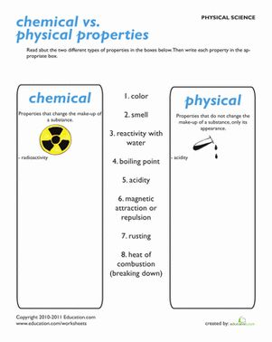 science review chemical vs physical properties physical science science worksheets and science. Black Bedroom Furniture Sets. Home Design Ideas