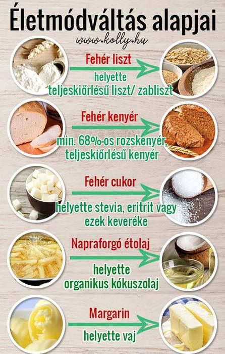 egészséges 4 hetes fogyás kihívás)