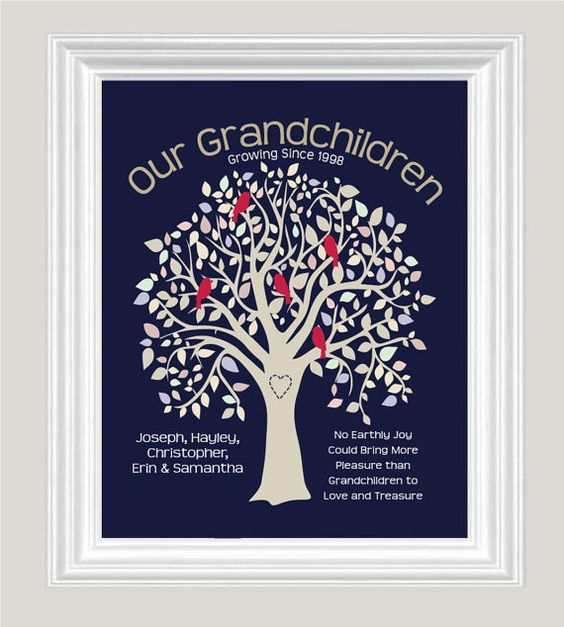 Personalized grandparents gift grandma grandpa gift our for Birthday gifts for grandma from granddaughter