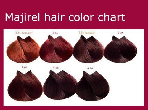 Majirel Hair Color Chart Instructions Ingredients Hair Color Chart Professional Hair Color Chart Hair Color