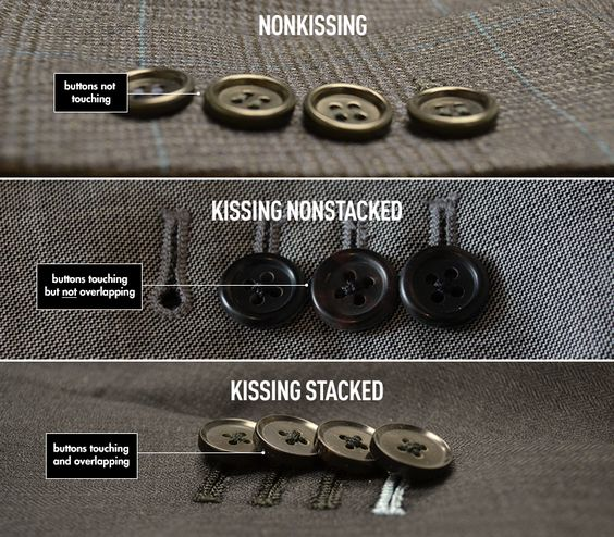 Ask a Black Lapel Stylist: Surgeon's Cuffs and Kissing Buttons | The Compass - Bespoke tailoring