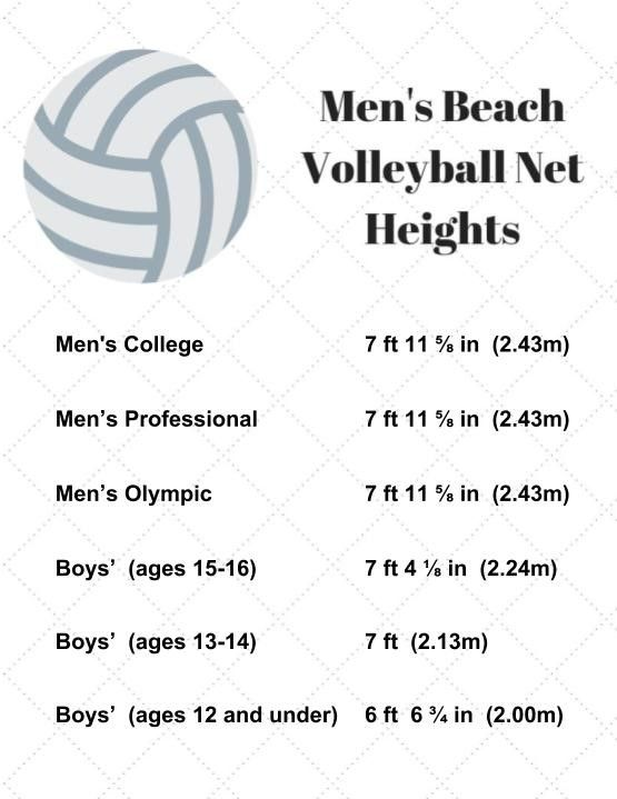 Mens Beach Volleyball Net Heights Check Out More At Volleyball Tips Com Everything From Volleyball Volleyball Net Height Volleyball Net Beach Volleyball Net